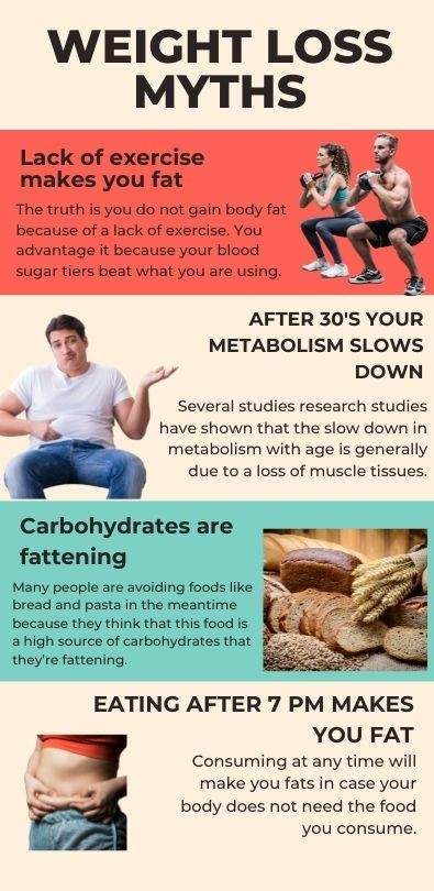 weight loss myth