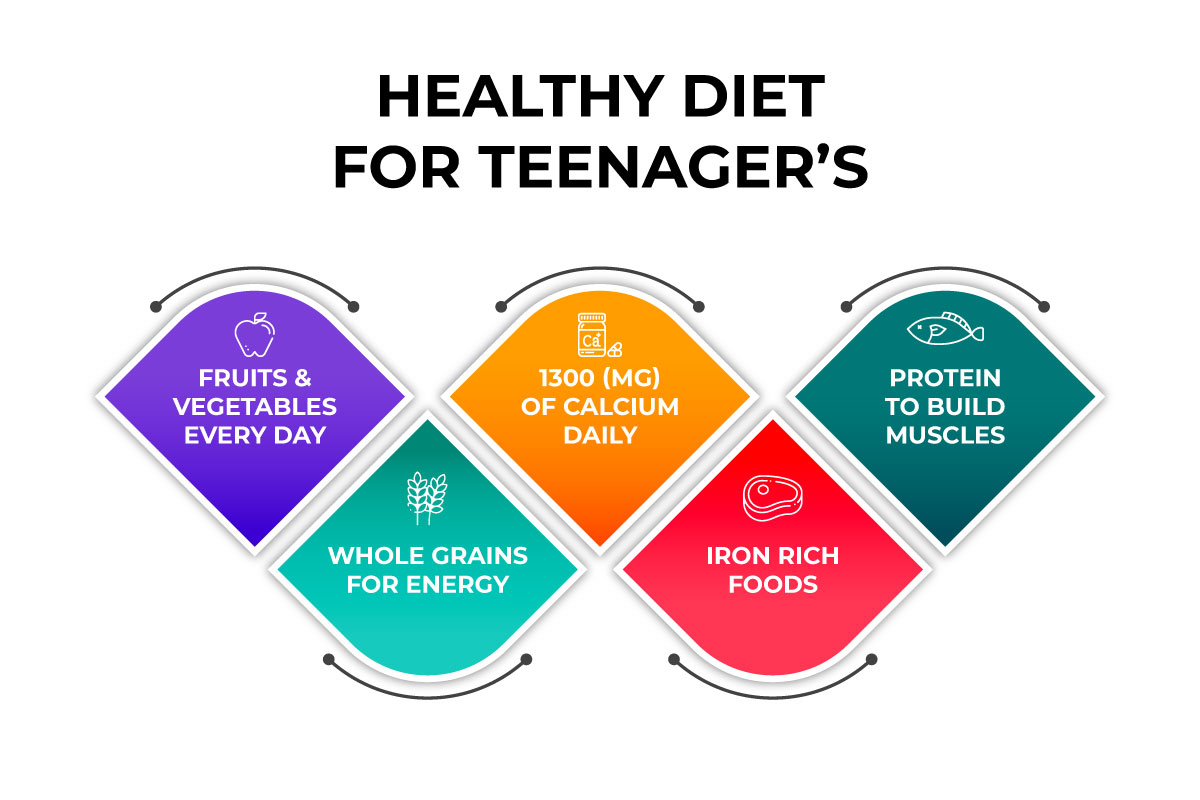 Healthy diet for teenager