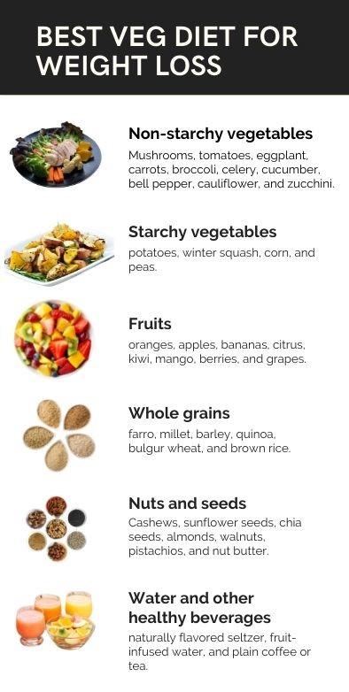 best veg diet for weight loss
